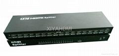 HDMI splitter 1*16