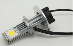 Car LED Headlamp