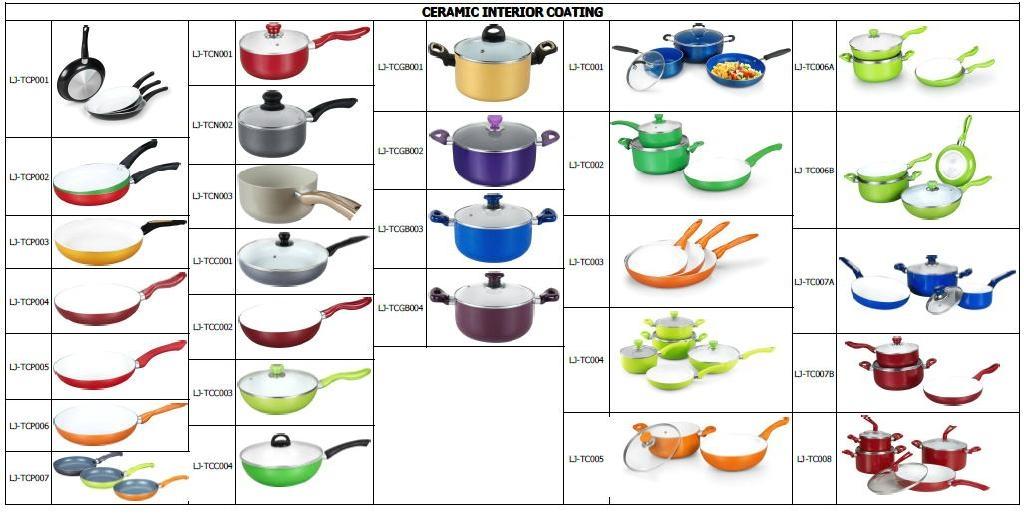LJ  Non-stick Cookware Set-Hard-anodized- Factory 3