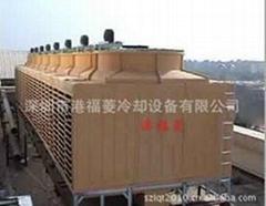RTK-100T到RTK-3000T冷却塔