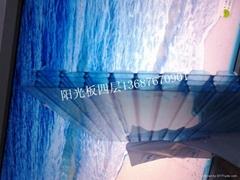 黄岛开发区阳光板