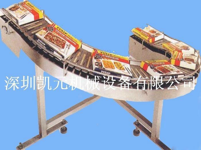 鏈板輸送機 4