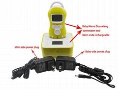 Digital wireless Audio baby monitor