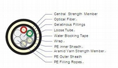 Outdoor Fiber Optic Cable ADSS-Outdoor Fiber Optic Cable