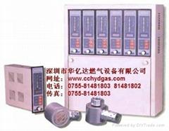 sof品牌 sst-9801b-w可燃气体报警器