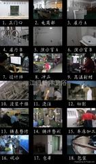 Jiangmen Chang Yang Sanitary Ware Co., Ltd