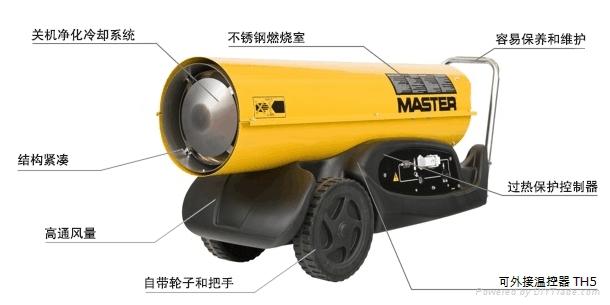 油漆厂房车间用燃油烘干机 1