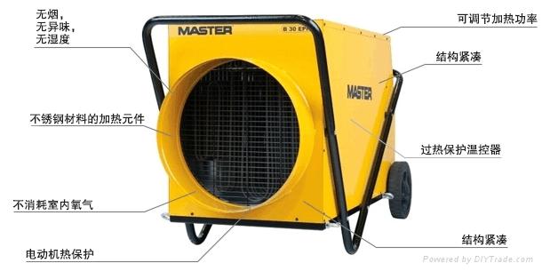 烘干除湿取暖器用的电热热风炉 1