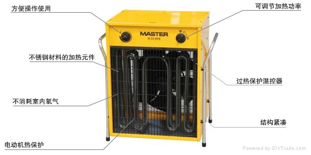 温室蔬菜大棚用电热取暖炉 1