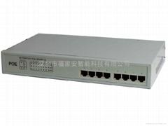 8 port Gigabit POE switches