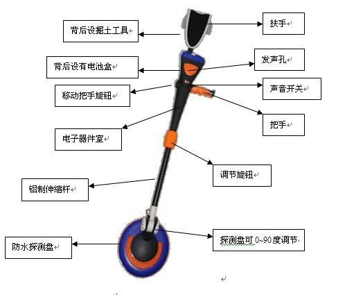 地下金属探测器高灵敏度  3