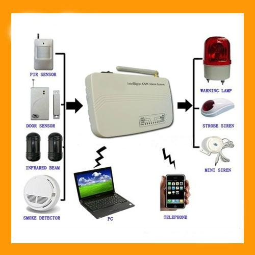 GSM Intelligent Alarm System Which Is Made in China with High Quality (PH-G10) 1