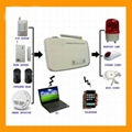 GSM Intelligent Alarm System Which Is