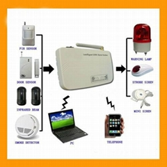 GSM Intelligent Alarm System Which Is Made in China with High Quality (PH-G10)