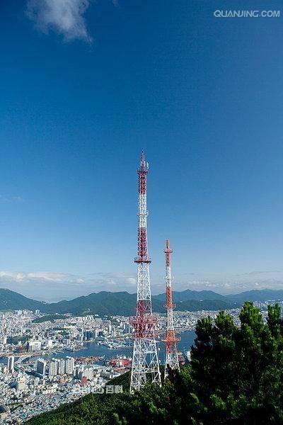 用途移动/联通/交通卫星定位系统(gps)等通讯部门
