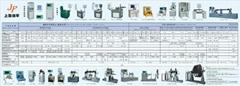Shanghai Jianping Dynamic Balancing Machine Manufacturing Co.,Ltd.