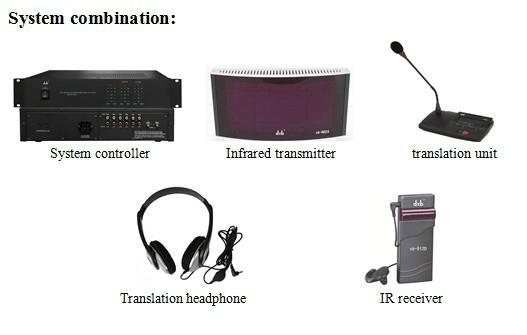 Double Translation Unit for Simultaneous Interpretation Systems 2