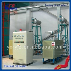 Best electric thermal oil heater