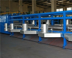 Thermal glass tempering furnace
