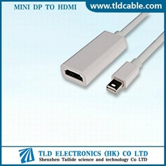 Mini DP to HDMI Cable Adapter for Macbook