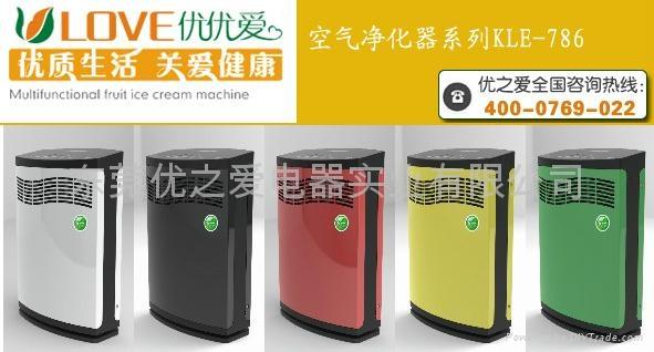 家用空氣淨化器 2