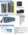 20層IC電梯門禁控制器