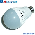 感應LED球泡燈,雷達感應球泡燈,微波LED燈泡 2