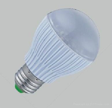 LED Bulb candle light series 3