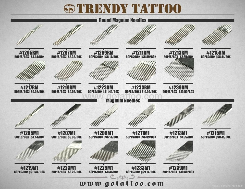 Chart of types of tattoo needles pictures to pin on for Tattoo needle sizes