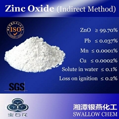 Zinc Oxide (Indirect Method)