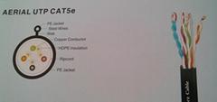 UTP CAT5E