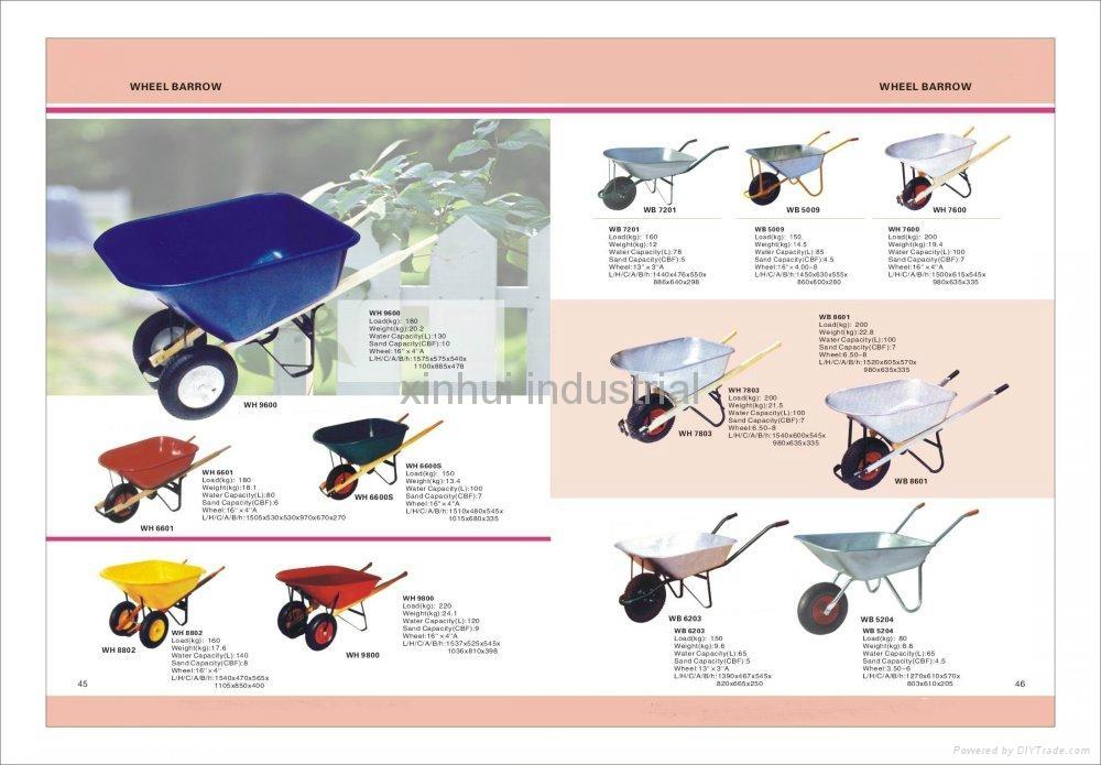 Wheel barrow china manufacturer garden tools for Gardening tools manufacturers