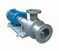 Inner Vane pump