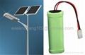 solar street lamp/lawn emergency