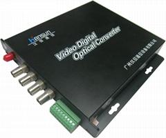4路视频光端机
