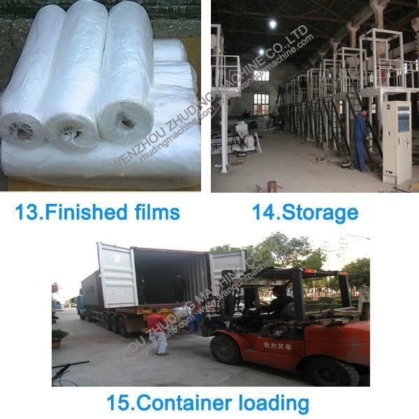 Film extrusion machine 5