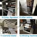 Mini type film blowing machine 4