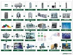 桶裝水生產線