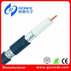 SYWV 75oh coaxial cable