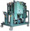 FZJ Series Explosion-Proof Vacuum Oil Purifier