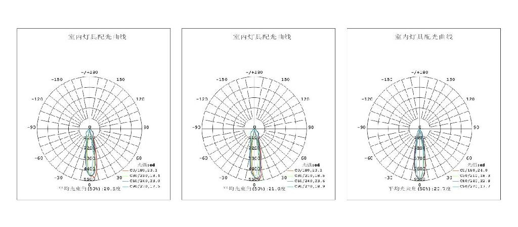 Dimmable LED Track Lamp Manufacturer 3