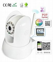 P2P网络摄像机
