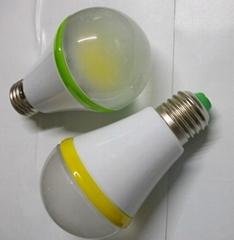 COB球泡燈