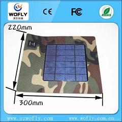 Solar charger for packback