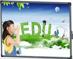 Dual-user Electromagnetic Interactive Whiteboard