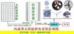 Solar electric fan