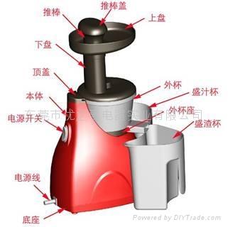 Slow grinding juice machine 2