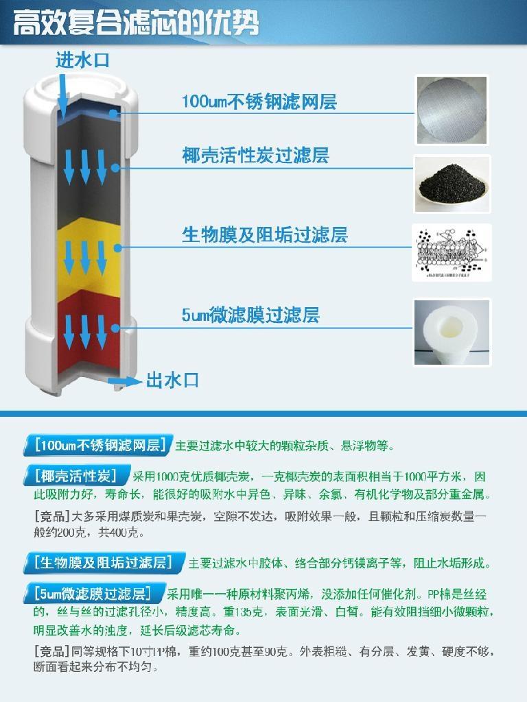 100G加仑家用无废水净水机 2
