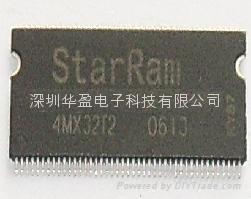 DDR DDR2 1