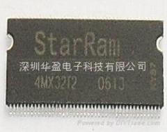 DDR DDR2